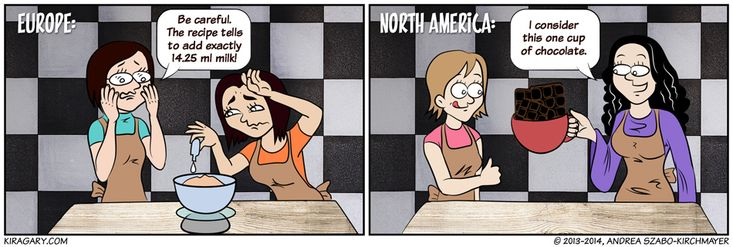 Kira & Gary Comics: Measuring in the kitchen