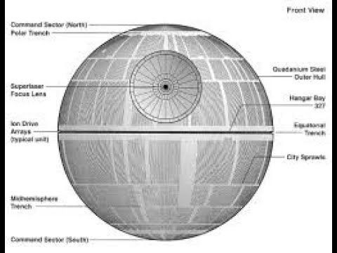 WSO - Is Death Star Technology REAL? - YouTube