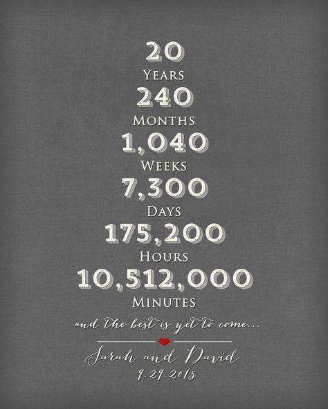 20 Year Anniversary Gift 20th Anniversary Art Print