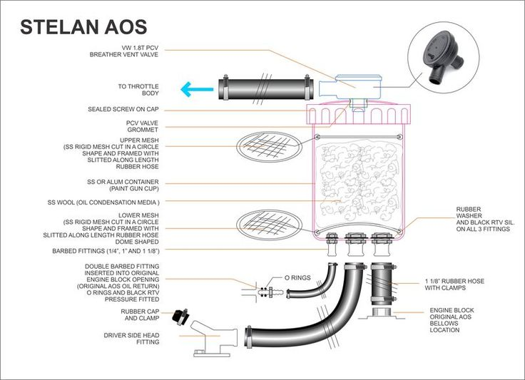 honda odyssey air conditioning diagram html