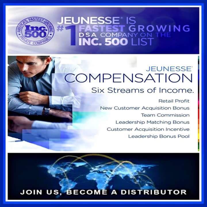 6 streams of Income