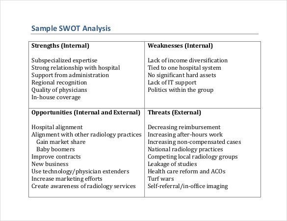 Swot Analysis Template With Images Swot Analysis Swot