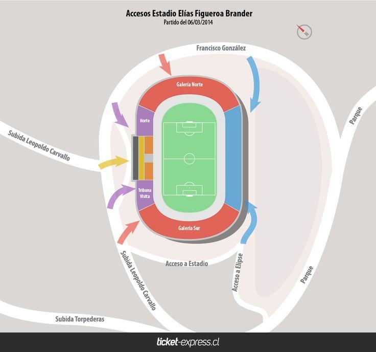 Accesos por localidad Estadio Elías Figueroa Brander.