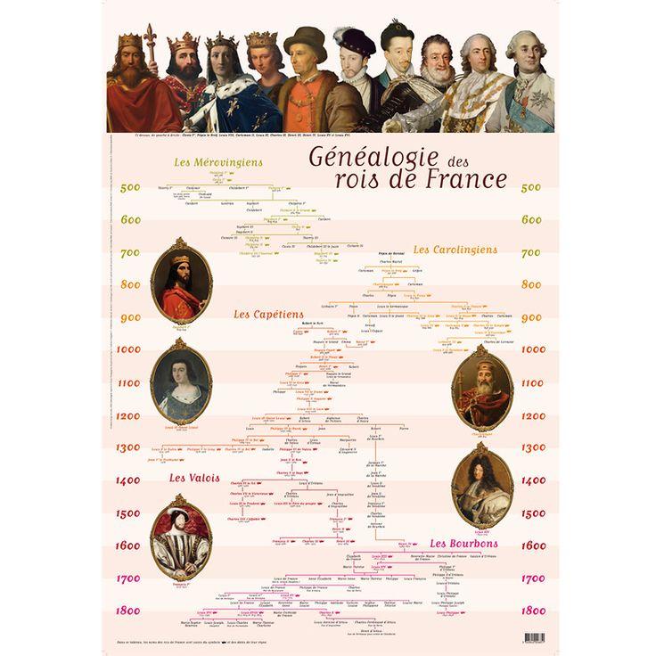 Boutique Revendeurs - Rmn-GP - Généalogie des rois de France