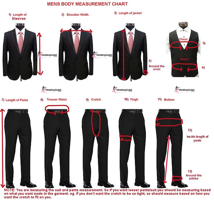 Men's Suit Measurements Make sure your tailor does it right.