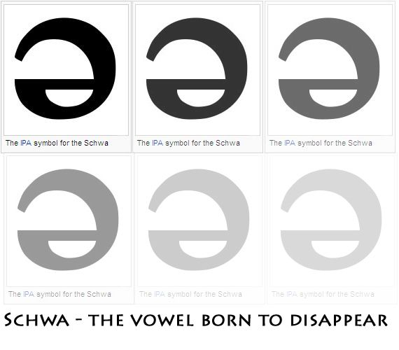 When would you use the schwa symbol?