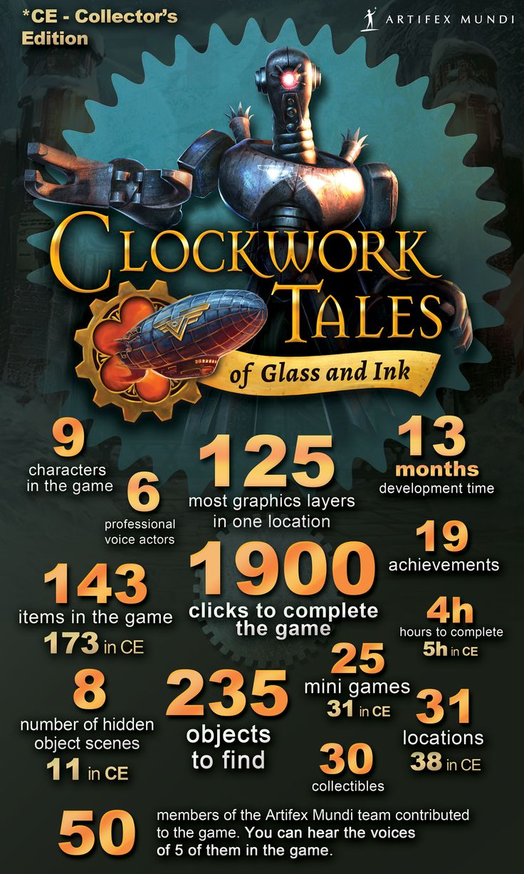 Here are some facts from behind the scenes of the game's production process. There was a lot of stuff involved!  #clockworktales #steampunk #artifexmundi #adventure #game