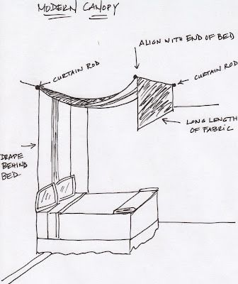DYI Modern bed canopy via Elements of Style blog
