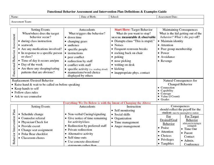... 13 Best Functional Behavior Assessments (FBA) \ Positive Behavior   Functional  Behavior Assessment ...