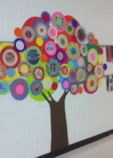 "Do this in the hall. Cut circles out of cute and colorful scrapbook paper. Glue a yellow, green, or red apple to the center of each one. Put a copy of your students' 1st day of school photo on each apple. Chalk a heart on the brown paper trunk that says: ""A delicious new crop of kindergartners!"""