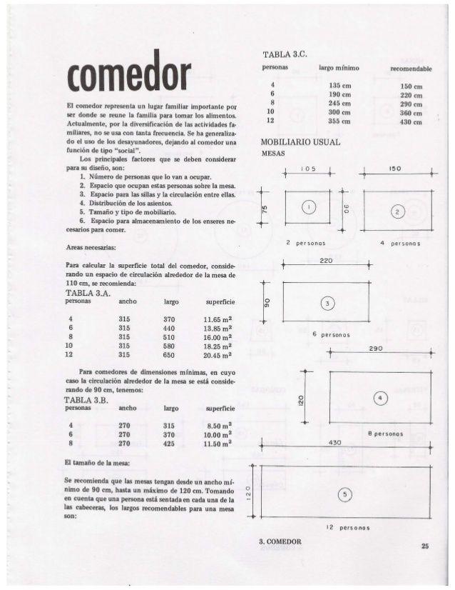 TABLA 3.C.      personas largo mínimo recomendable  4 135 cm 150 cm  6 190 cm 220 cm El comedor representa un lugar famili...