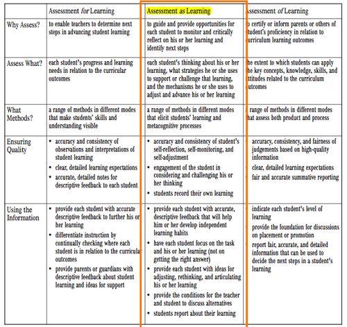 sample deconstruction essay
