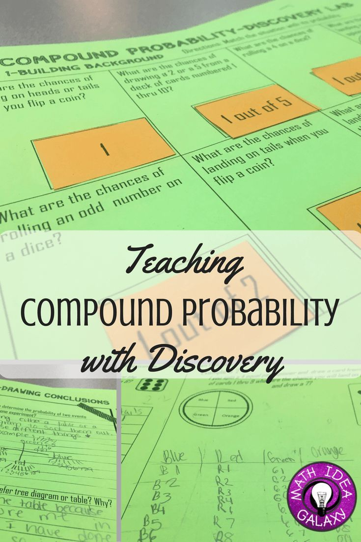 Read the step by step guide for how I introduced compound probability to my students using a discovery lab. I love to start off the unit with questions, not just steps.