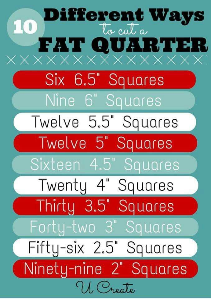Fat quarter cutting guide