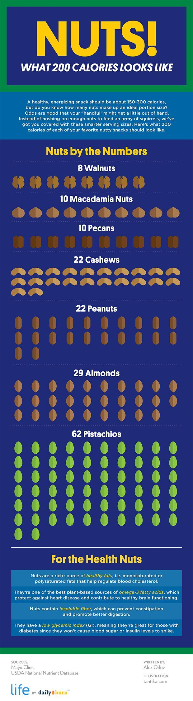 Nuts about nuts? Before going overboard, check out this infographic, which shows the ideal 200-calorie serving size for peanuts, cashews, almonds and more.