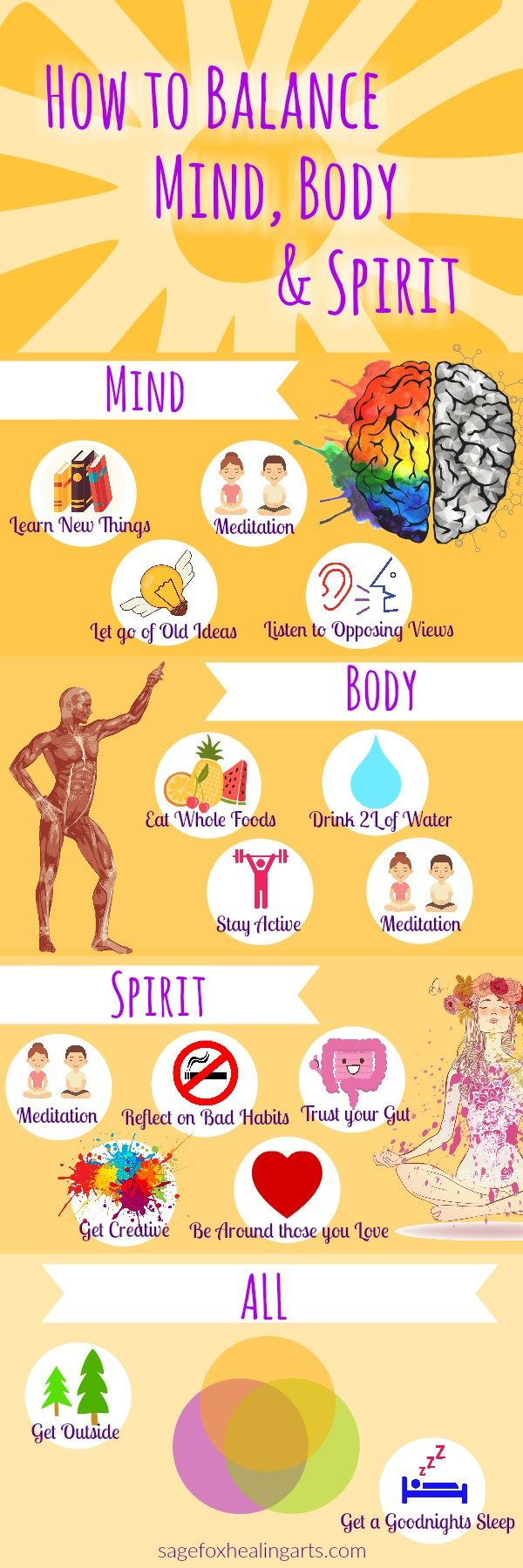 Unique ideas for spirit week - Mind Body Spirit This Is Not The First Time That You Have Heard These Three