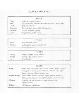 DANCE PACK! - 25 ELEMENTARY LESSON PLANS & METHODS!