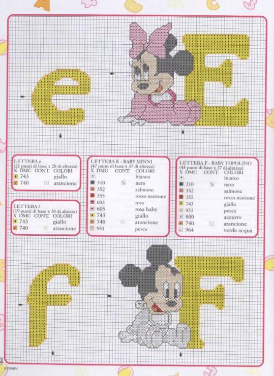 Le migliori idee su alfabeto disney su pinterest for Alfabeto punto croce disney gratis