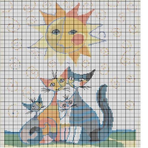 17 best images about grilles points de croix on pinterest cats lady and cross stitch - Grille point de croix mer ...