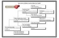 The picture shows daisy de melker's family tree