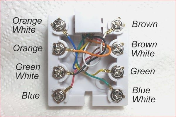 rj45 wall socket wiring diagram  wall jack ethernet wiring