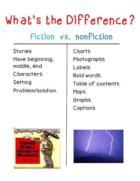 Pride and Primary: Wicked Wizard Weather!! Nonfiction vs ...