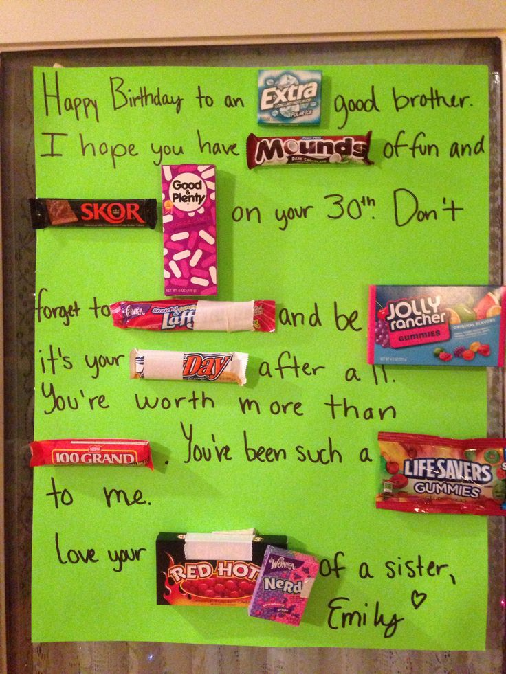 Candy Bar Birthday Poster Miscellaneous Birthday