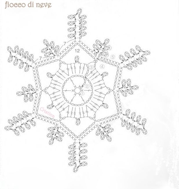 507 best images about crochet snowflakes on pinterest