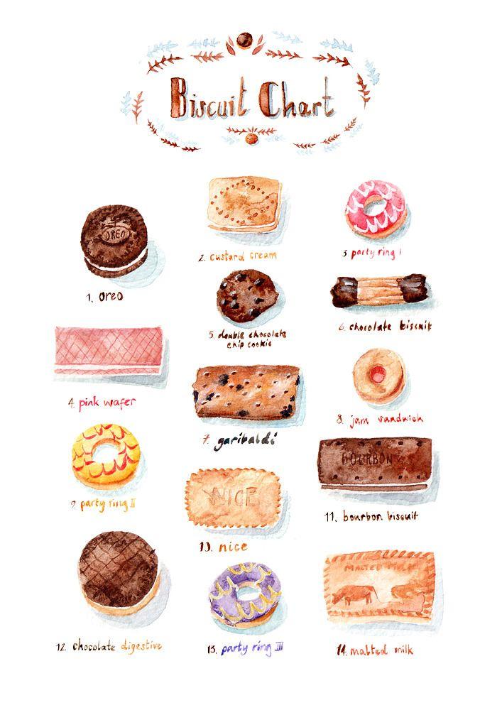 Biscuit anyone? - Lucy Eldridge #food #Illustration