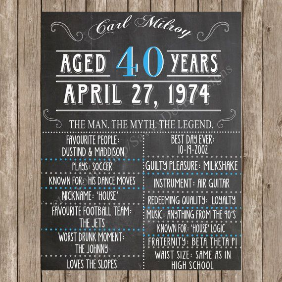 Vintage dude birthday sign printable chalkboard vintage for 40th birthday decoration ideas for men