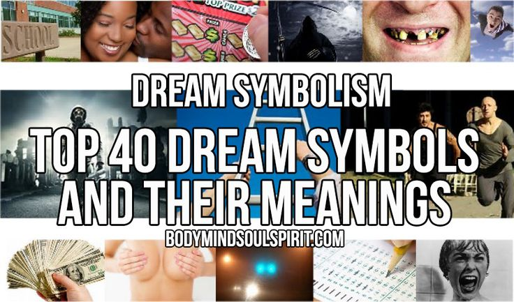 by Gregg Prescott, M.S. Editor, BodyMindSoulSpirit.com Dreams are how we process whatever is going on in the subconscious mind. Everybody dreams but unfortunately, we forget 90% of our dreams. You ...