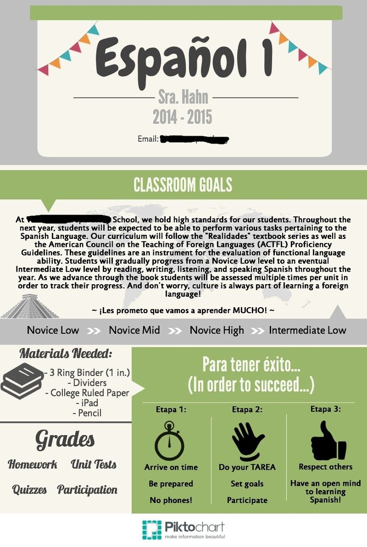 Spanish Curriculum for Elementary and Middle School ...