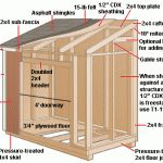 Basic Lean-To Shed Construction Diagram