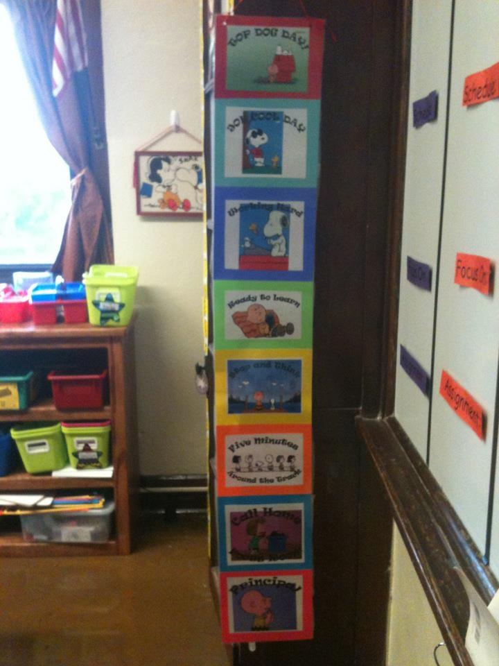 Classroom Wall Decor Ideas ~ Best images about snoopy classroom on pinterest