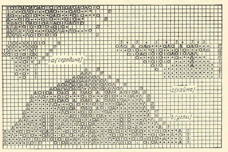 Салфетка 5 - схема. Э.Критеску 'Художественное вязание спицами'