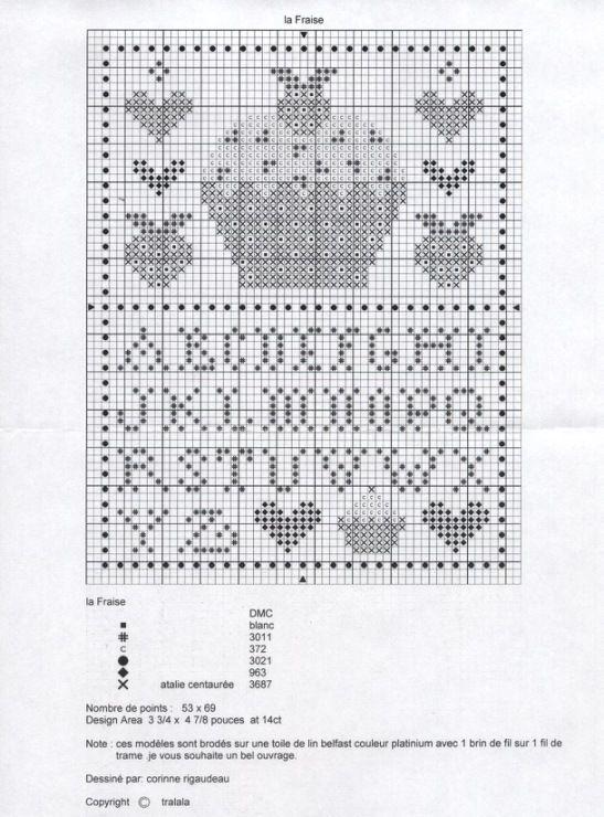 Point de croix ❤️*❤️ Gallery.ru / Фото #2 - Сладости - Viki-Kitti
