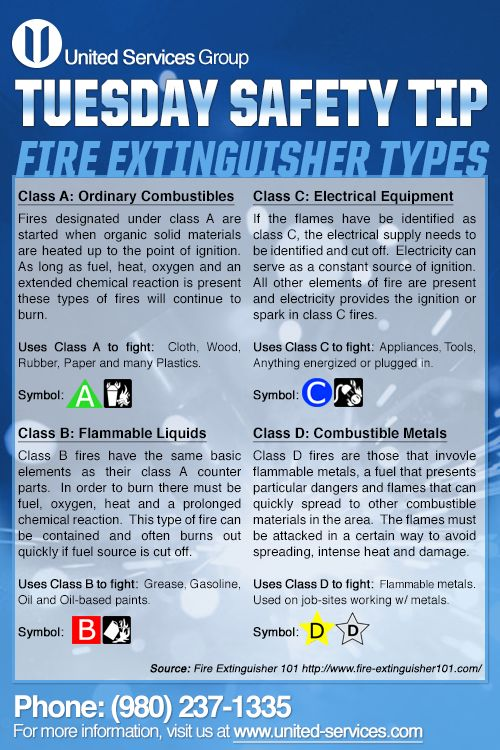 This week's Tuesday Safety Tip is about the Types of Fire extinguishers: A, B, C & D. United Services is dedicated to making safety information available to our employees and customers to further emphasis our safety culture. The credit for this week's safety information was provided by Fire Extinguisher 101. #safety #safetytips #osha #fire #firesafety #firehazards #tips #nuclear #energy #fossil
