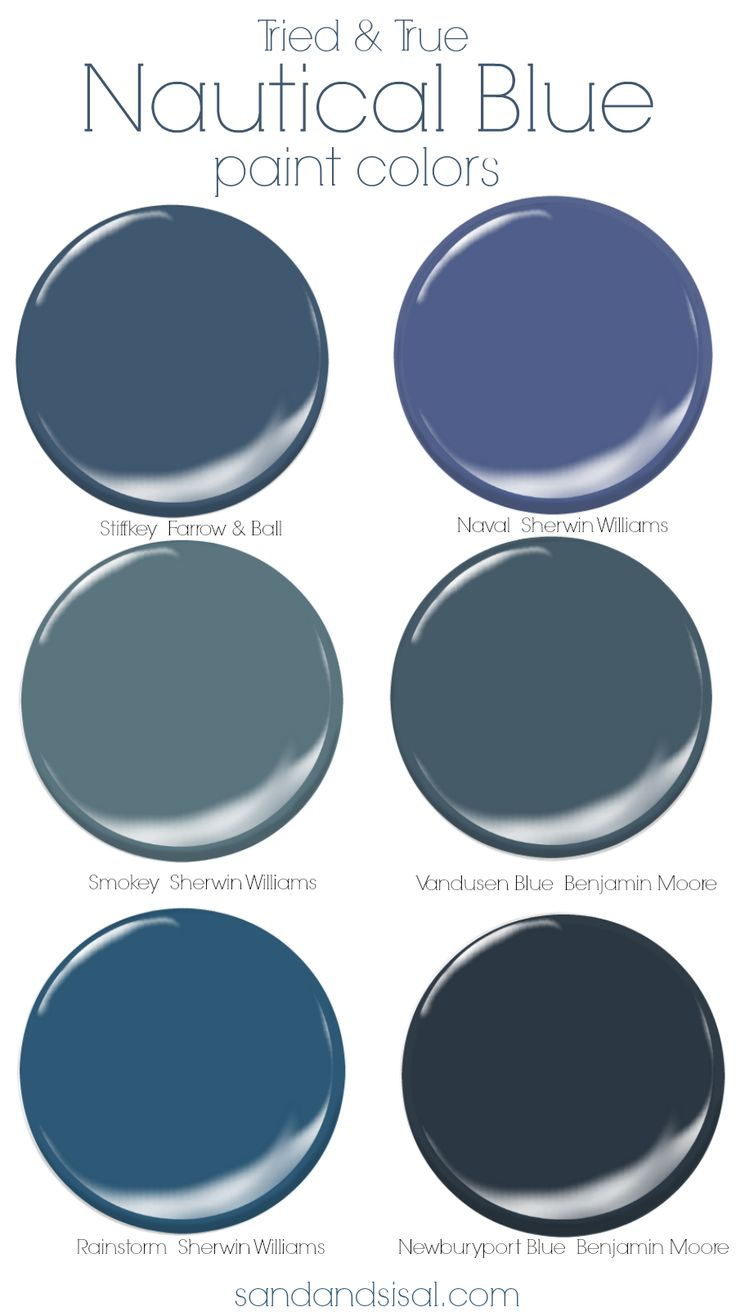 Explore a few tried and true nautical blue paint colors for walls and cabinetry. Click the pic to see beautiful examples of the coastal colors in rooms.