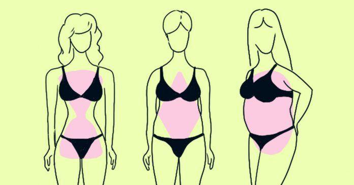 Ешь и теряй вес! Самый простой рацион питания для похудения