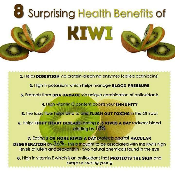 Kiwi And Its Benefits Did You Know Kiwi Fruit Has More Vitamin C