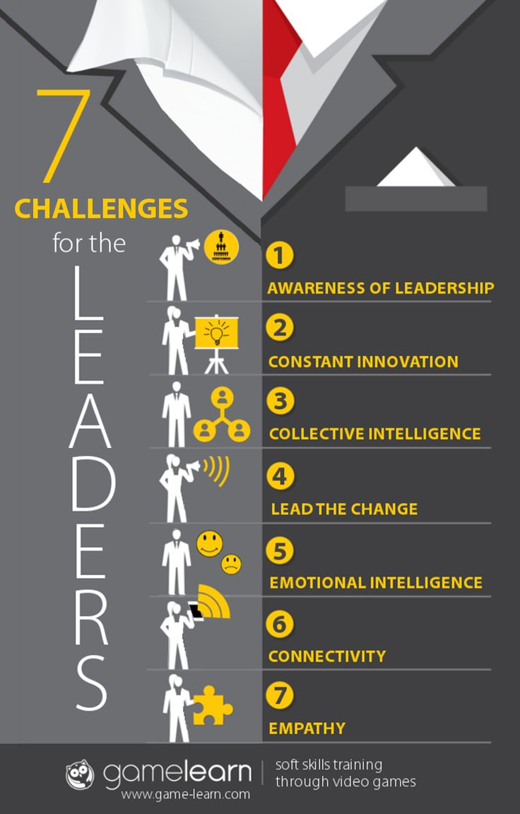 professional challenge leadership development Middle school kindness challenge overview  the aasa leadership development department is proud to offer aasa members the.