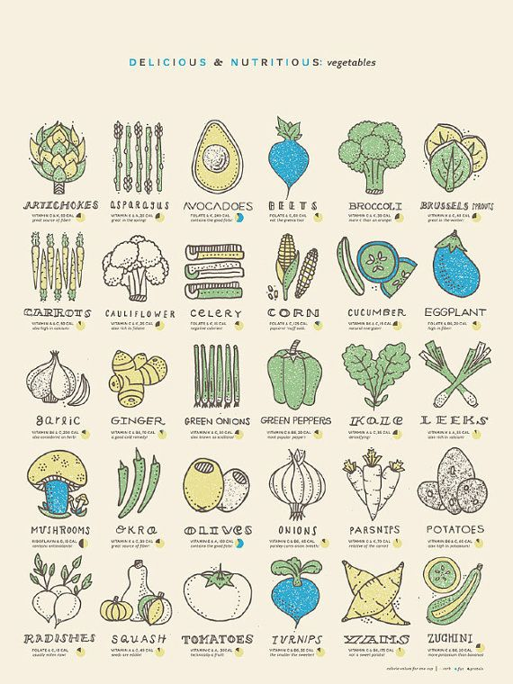 Vegetables poster: complete with vitamin information, a tiny pie chart showing the carbohydrate, protein and fat break down, and a unique fun fact for each fruit illustration.