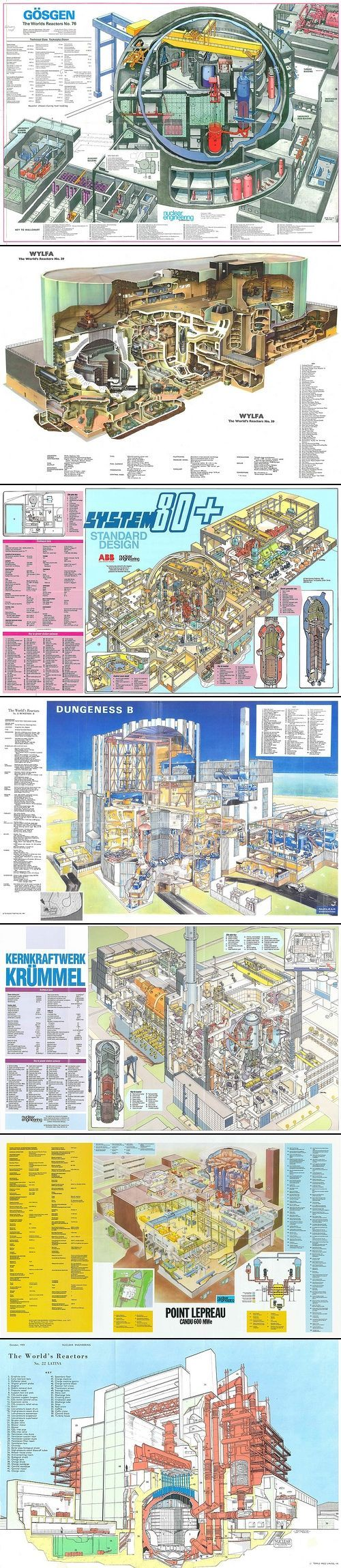 Douglas Point Bwr6 Design Of Nuclear Power Plants T Plant Schematic Minecraft Reactor Wall Charts