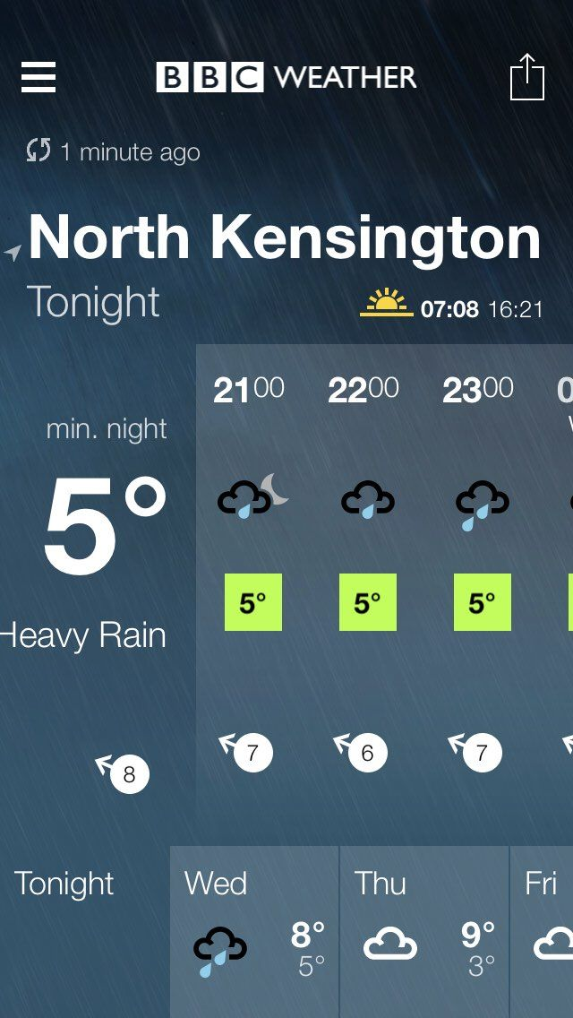 BBC Weather forecast for North Kensington, Greater London. Tonight: Heavy Rain. Min 5°C. Wind 8mph ESE. http://www.bbc.co.uk/weather/2641326