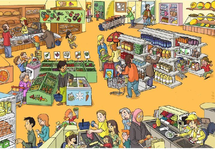Thema winkel / Lesideeën | Kleuter-fl-ow.jouwweb.nl