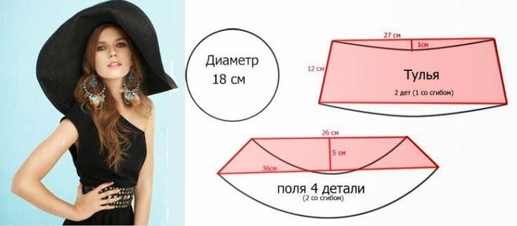 Desenho com medidas elucidativo de como fazer o molde de chapéu com aba larga para protecção do sol. Como sabemos os raios ultra violetas estão cada vez ma