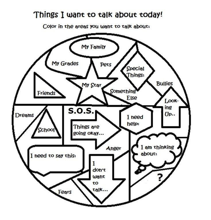 15 best Family therapy activities images on Pinterest ...