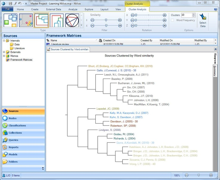 NVivo image: Cluster analysis