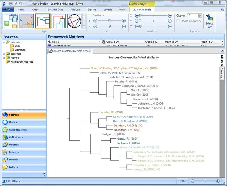 NVivo image: Cluster analysis
