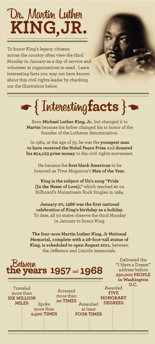 interesting facts about Martin Luther King, Jr. – infographic